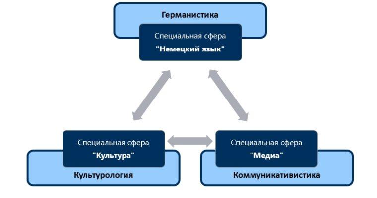 maket-straniczy_russkij-yazyk_variant-1.docx-poslednee-sohranenie-polzovatelem-word